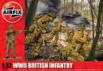 Classic Kit figurky WWII British Infantry 1:32