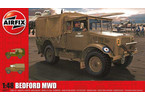 Airfix military Bedford MWD Light Truck (1:48) nová forma